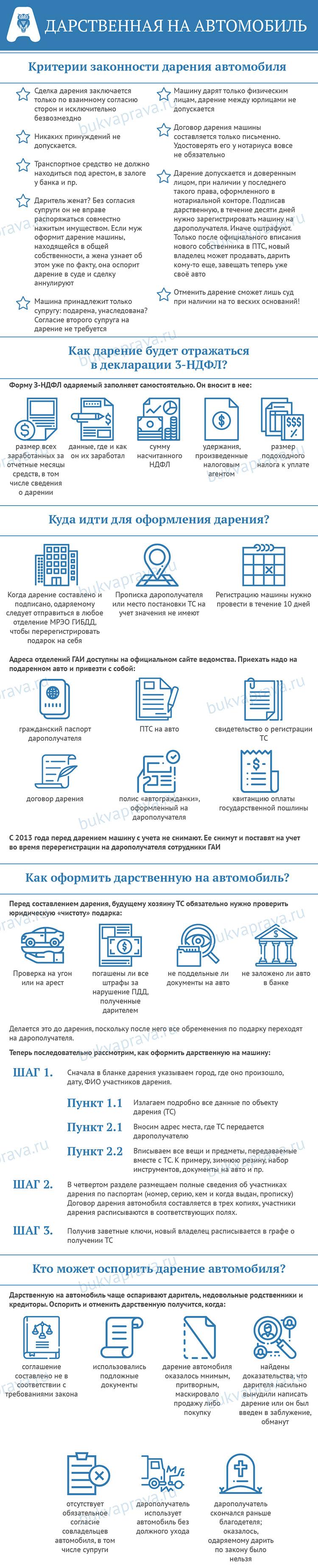 кредит под залог участка севастополь