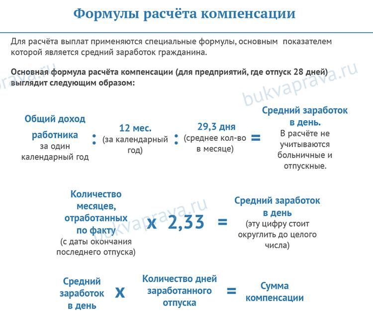formuly-raschyota-kompensacii-pri-uvolnenii