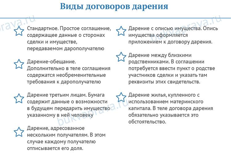 vidy-dogovorov-dareniya
