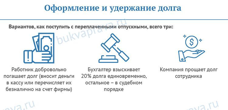 Инструкция по удержанию за неотработанные дни отпуска при увольнении с сотрудника