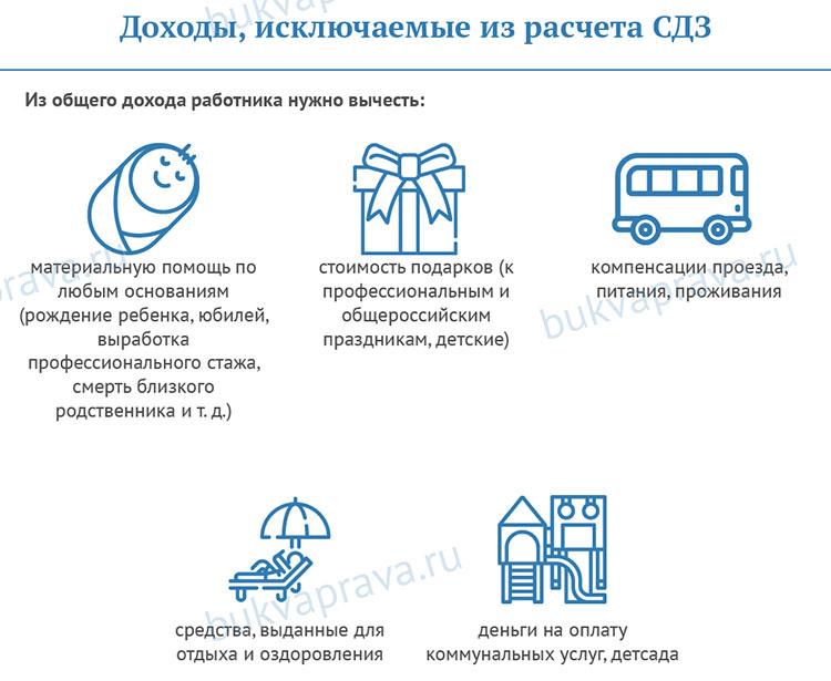 dohody-isklyuchaemye-iz-rascheta-sdz