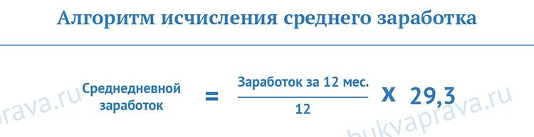 algoritm-ischisleniya-srednego-zarabotka