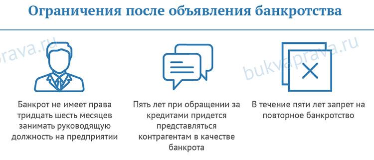 ogranicheniya-posle-obyavleniya-bankrotstva