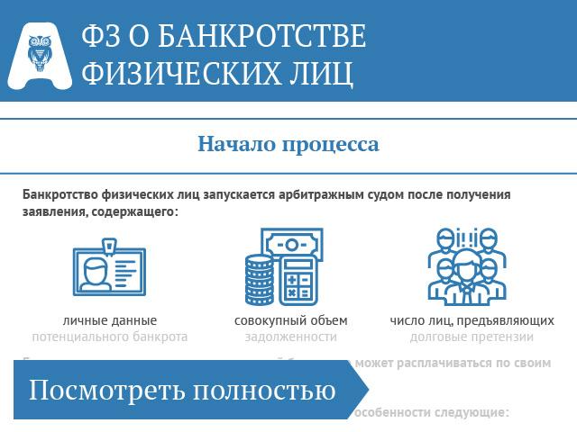 действующая редакция закона о банкротстве физических лиц