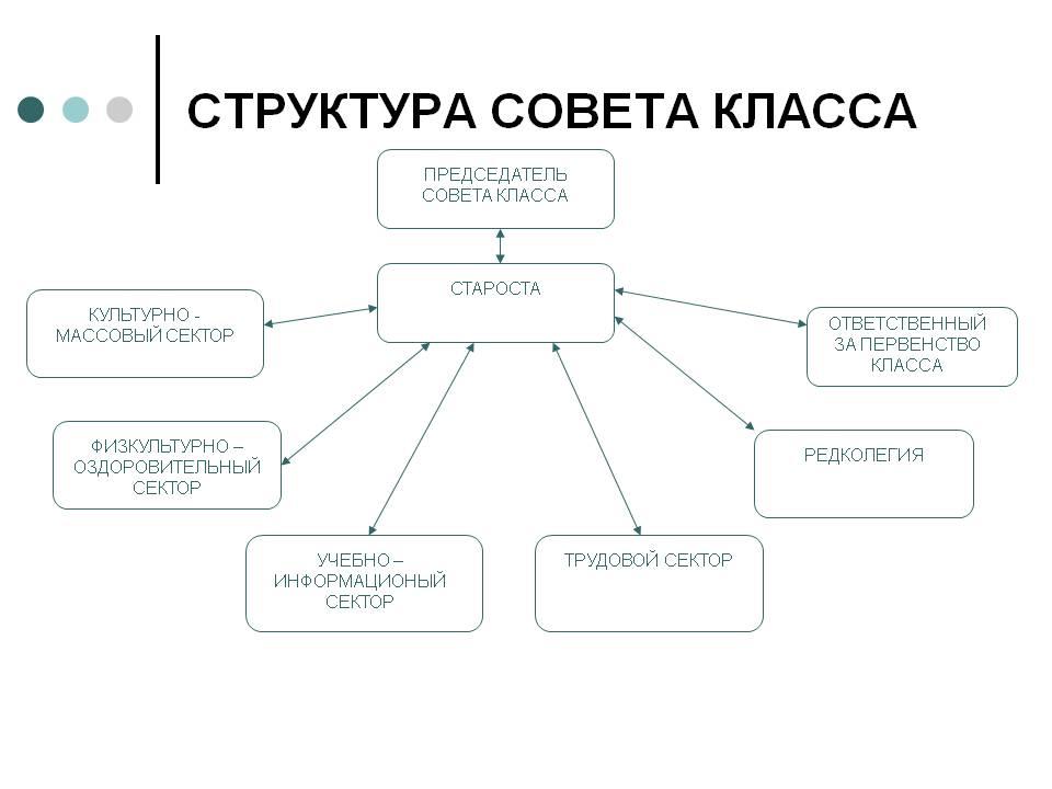 psihologo-pedagogicheskaya-harakteristika-klassa-5-klass-primer-gotovyj