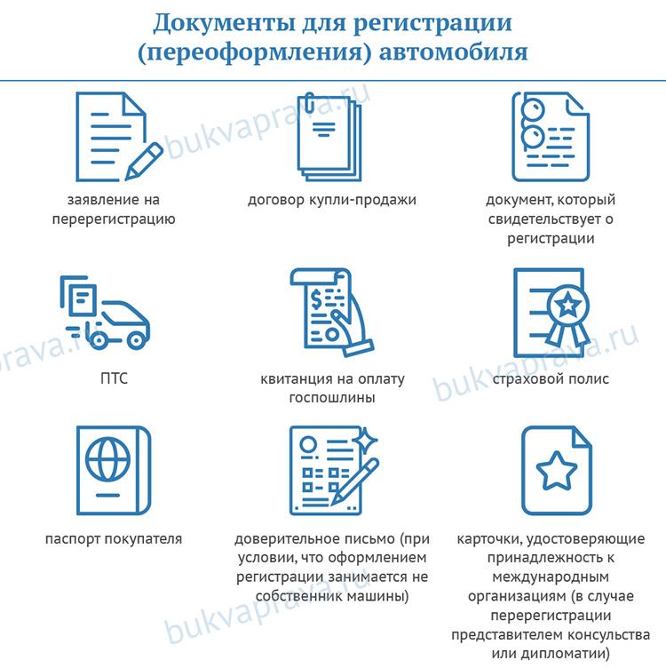 dokumenty-dlya-registratsii-pereoformleniya-avtomobilya