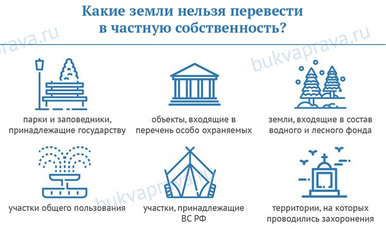 kakie-zemli-nelzya-perevesti-v-chastnuyu-sobstvennost