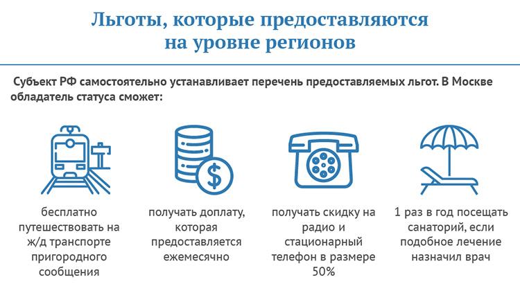 kotorye-predostavlyayutsya-na-urovne-regionov