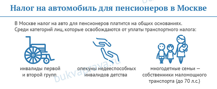 nalog-na-avtomobil-dlya-pensionerov-v-moskve