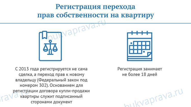 registratsiya-perehoda-prav-sobstvennosti-na-kvartiru