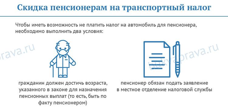skidka-pensioneram-na-transportnyy-nalog