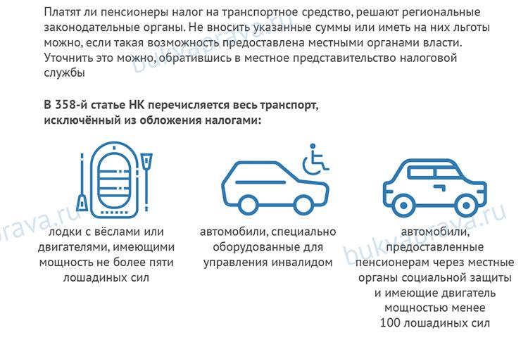 transportnyy-nalog-dlya-pensionerov