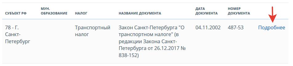 platyat-li-pensionery-nalog-na-imushchestvo