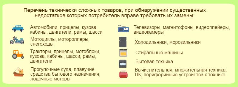 perechen-tekhnicheski-slozhnyh-tovarov-2019