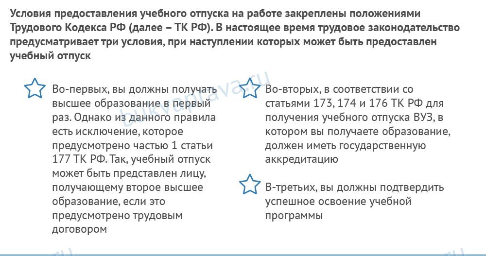 usloviya-dlya-predostavleniya